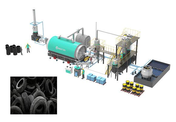 Beston Máquina Reciclaje De Neumáticos Usados - Beston