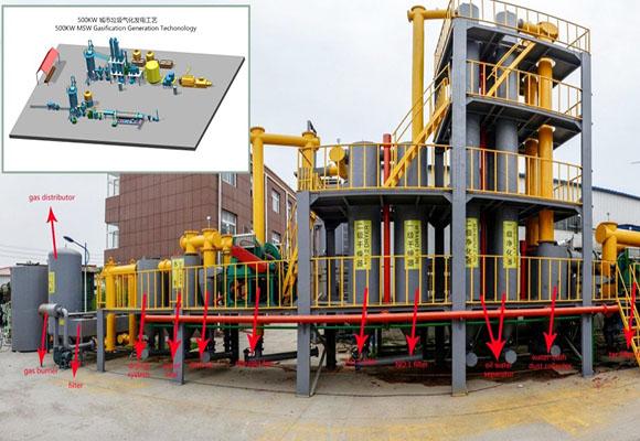 Planta Recicladora De Basura En energía