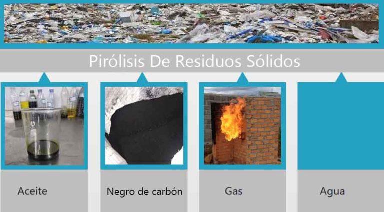 Productos De Planta Pirólisis De Neumáticos